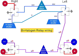 forum theimpclub co uk • view topic clan hella bi halogen led btw this is how i eventually wired the relays for the halogens to keep the h7 bulbs lit when the hi beam flasher switch operates the shutters