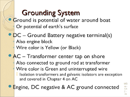 electrical wiring practices and diagrams Isolated Ground Receptacle Wiring Diagram 44 grounding systemgrounding system ground wiring diagram of isolated ground receptacle