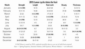 Morrocco Method Lunar Chart 2017 Morrocco Method Lunar Hair Chart Lajoshrich Com
