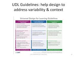 Learner Variability And Universal Design For Learning Universal Design For Learning Ppt Download