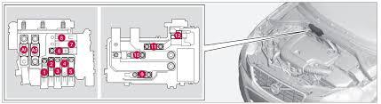 volvo xc70 2016 fuse box diagram auto genius volvo xc60 fuse box engine compartment cold zone