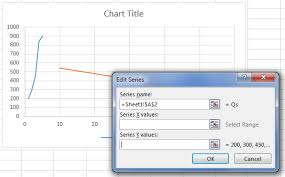 Supply And Demand Chart In Excel 2227 How Do I Create A Supply And Demand Style Chart In