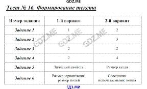 ГДЗ контрольные работы по информатике класс Масленикова Создание текстовых документов на компьютере Тест 16
