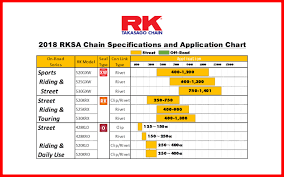 Motorcycle Chain Chart Street Chain Rk Malaysia