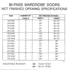 Door Rough Opening Chart Closet Door Rough Opening Sizes Crazymba Club