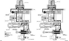 power steering system schematic continued tm 55 1520 240 t 7 5 1 power steering system schematic continued 7 5 1 7 155