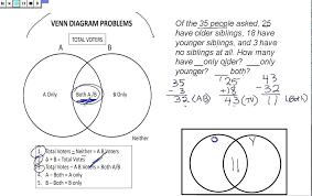 Diagram Venn Ppt Ks2 Venn Diagrams Healthyregardshayley Com