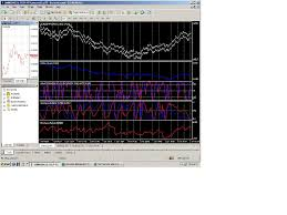 Tick Indicator And Eas Indices Technical Indicators