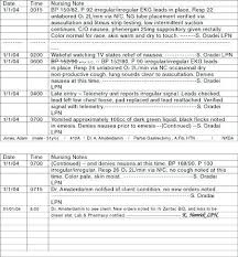 Nursing Narrative Charting Examples School Nurse Notes Printable Franco Nursing Home
