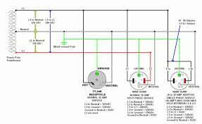 wiring diagram page the wiring diagram wiring diagram for a 50 amp rv outlet