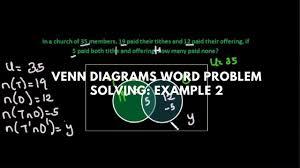 Examples Of Venn Diagram Word Problems Venn Diagrams Word Problem Solving Two Sets Example 2