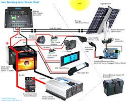 battery wiring diagram microcare solar components cool apoundofhope solar panel mounting hardware installation on rv roof at Caravan Solar Wiring Diagram