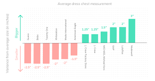 Hollister Size Chart Guys 4 Product Image Hollister Size Chart Europe Www