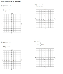 solving systems of equations by graphing kuta worksheet