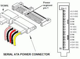 pc power supply wiring diagram wiring diagram dell wiring diagram diagrams desktop power supply from a pc source