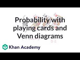 Ap Statistics Probability Venn Diagram Probability With Venn Diagrams Video Khan Academy