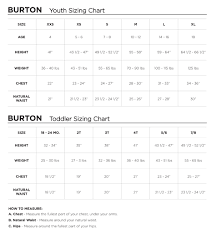 Burton Snowboard Size Chart Best Of How To Choose A