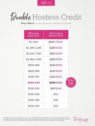 Thirty One March 2018 Double Hostess Rewards Thirty One