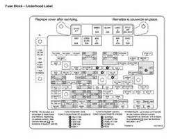 similiar fuse diagram for chevrolet keywords gmc fuse box diagrams gmc fuse box diagrams