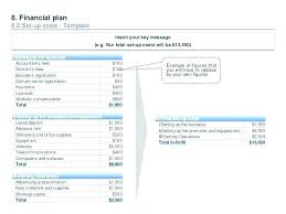 Business Plan Startup Costs Template Inspirational Created By Former