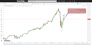 Trading Idea Looks Like S P 500 Is Breaking Out To The