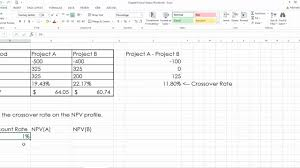 Calculating The Crossover Rate In Excel