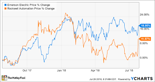 Why This Internet Of Things Stock Soared After Earnings