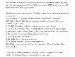 World S Strongest Man Diet Chart The Mountain From Game Of Thrones Eats As Much In 1 Day