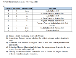 Given The Information In The Following Table A C