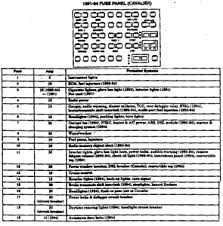 chevrolet cavalier fuse box diagram questions fuse box diagram for a 1994 chevy cavalier 2 2 litter