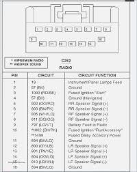 2001 silverado trailer wiring diagram panoramabypatysesma com 2001 ford expedition radio wiring diagra