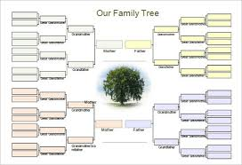 template for genogram in word family genogram template word printable capable impression gopages