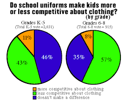 images about mary kate pierpoint school uniforms on   images about mary kate pierpoint school uniforms on pinterest  cartoon teaching writing and freedom