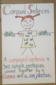 Complex Sentence Anchor Chart Commas Lessons Tes Teach