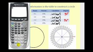 How To Make A Pie Chart On Ti 84 Plus Constructing A Circle Graph Or Pie Chart Part 1 Of 2