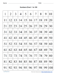 Printable Number Chart 1 100 Pdf Www Bedowntowndaytona Com