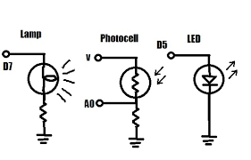 symbols for photocell wiring diagram symbols diy wiring diagrams 2wire photocell wiring schematic nilza net