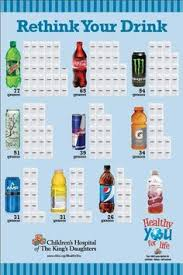 28 Best Rethink Your Drink Images Health Health Fair Drinks