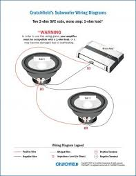 subwoofer wiring diagram dual 1 ohm bestharleylinks info subwoofer wiring diagrams subwoofer wiring diagram dual ohm diagrams sub
