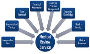 Medical Review Services