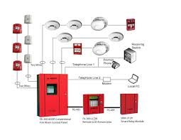 addressable fire alarm system diagrams the wiring diagram of an fire alarm cad drawings at Fire Alarm Layout Diagram