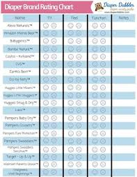 Diaper Amount Chart Diaper Brand Rating Chart Diaper Dabbler