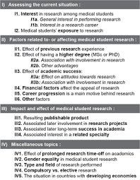 medical student research an integrated mixed methods systematic  fig 2