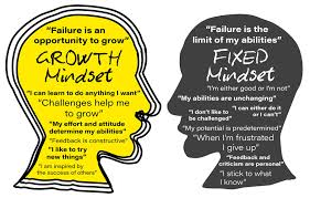 Fixed Vs Growth Mindset Chart Reaching Your Potential Fixed Vs Growth Mindset Spark