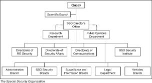 defining organization boundless management image