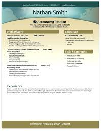 Create And Download Free Resume Resume Samples For Experienced ...