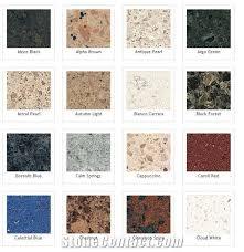 zodiaq quartz surfaces
