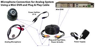 swann n3960 wiring diagram power swann automotive wiring diagrams og microphone dvr mini y swann n wiring diagram power og microphone dvr mini y