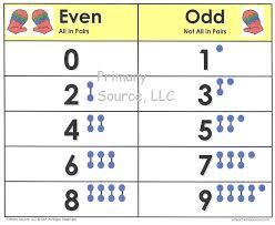 Odd And Even Numbers Chart Odd And Even Numbers Lessons Tes Teach