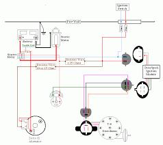 similiar simple ignition wiring diagram keywords harley electronic ignition wiring diagram wiring engine diagram